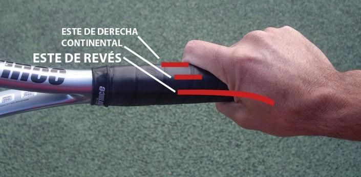 empunaduras tenis:
