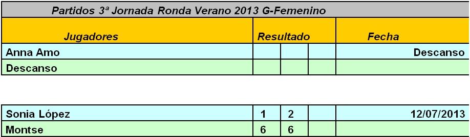 3ª jornada femenino