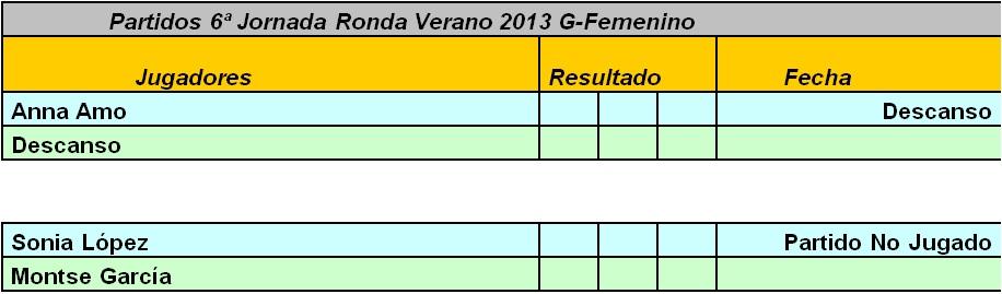 6ª jornada femenino