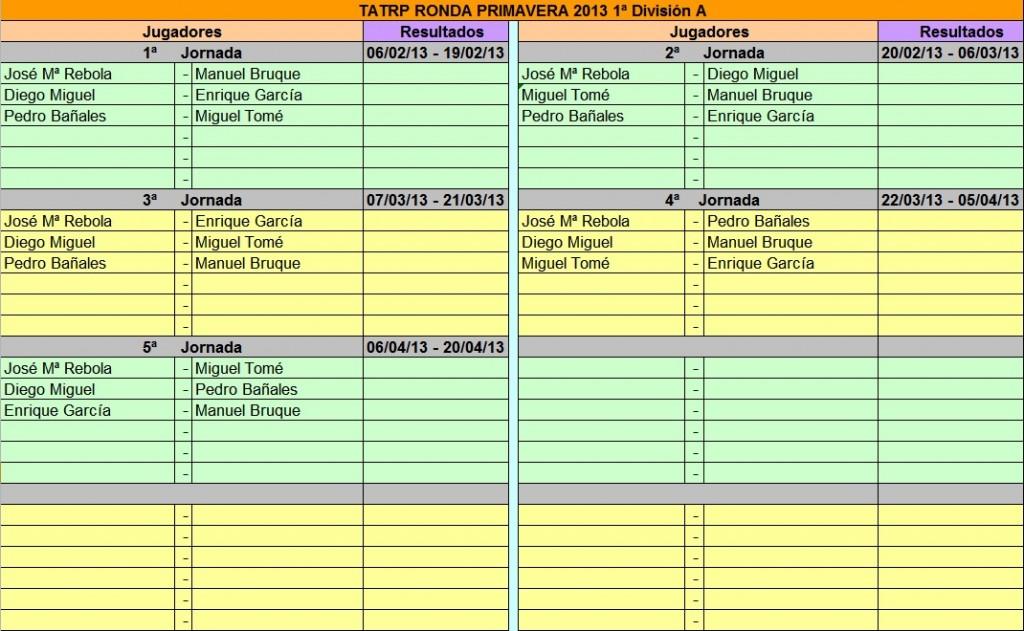 Ronda primavera 1 división calendario