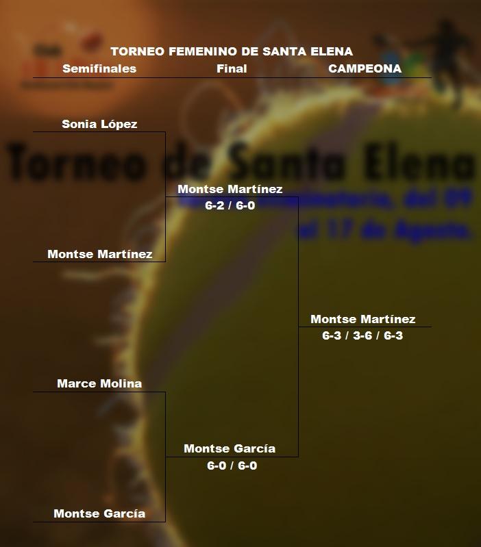 Torneo Santa Elena Femenino