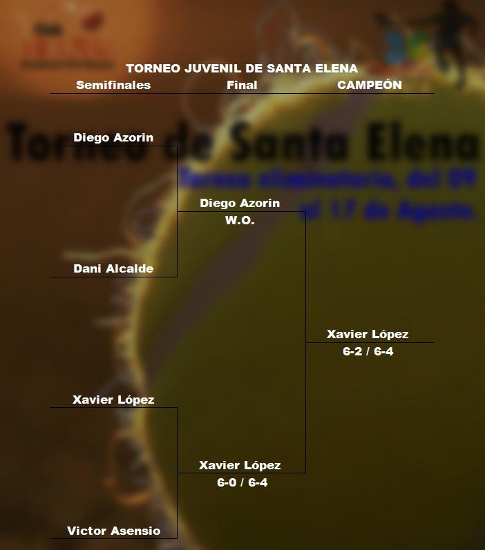 Torneo Santa Elena Juvenil