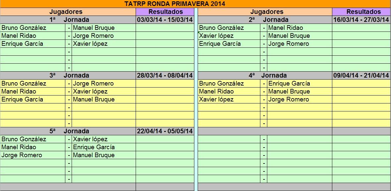 Calendariorondaprimavera2014